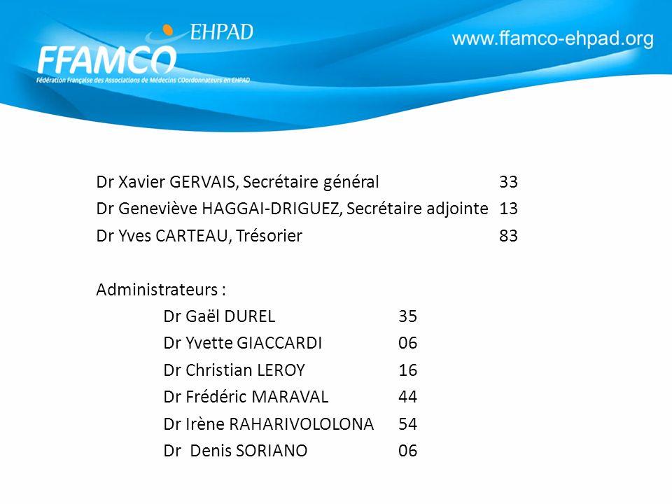 Dr Xavier GERVAIS, Secrétaire général33 Dr Geneviève HAGGAI-DRIGUEZ, Secrétaire adjointe13 Dr Yves CARTEAU, Trésorier83 Administrateurs : Dr Gaël DURE