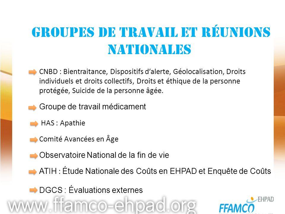 groupes de travail et réunions nationales CNBD : Bientraitance, Dispositifs dalerte, Géolocalisation, Droits individuels et droits collectifs, Droits