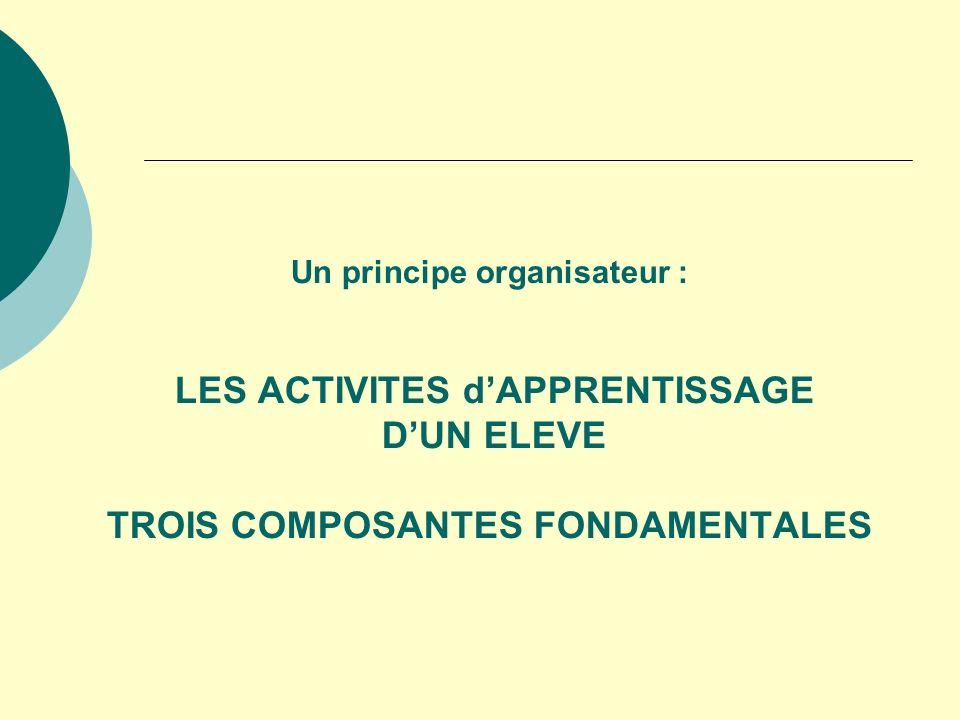 Un principe organisateur : LES ACTIVITES dAPPRENTISSAGE DUN ELEVE TROIS COMPOSANTES FONDAMENTALES