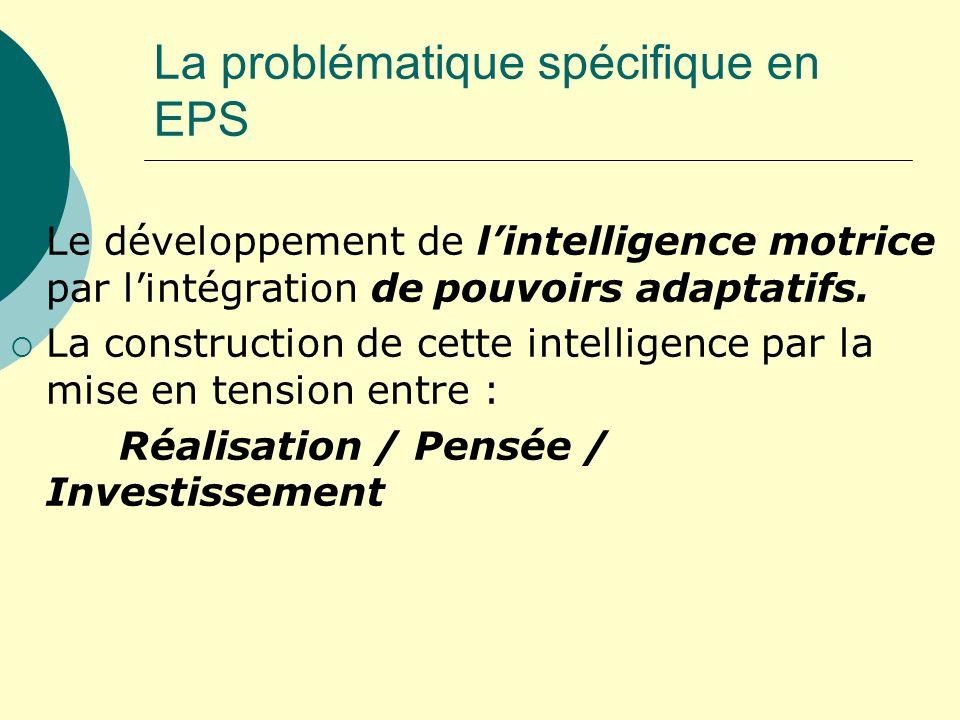 La problématique spécifique en EPS Le développement de lintelligence motrice par lintégration de pouvoirs adaptatifs. La construction de cette intelli