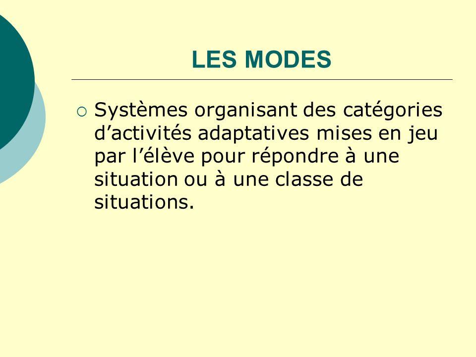 LES MODES Systèmes organisant des catégories dactivités adaptatives mises en jeu par lélève pour répondre à une situation ou à une classe de situation