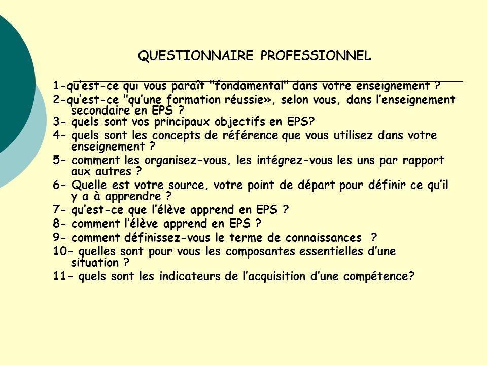 QUESTIONNAIRE PROFESSIONNEL 1-quest-ce qui vous paraît