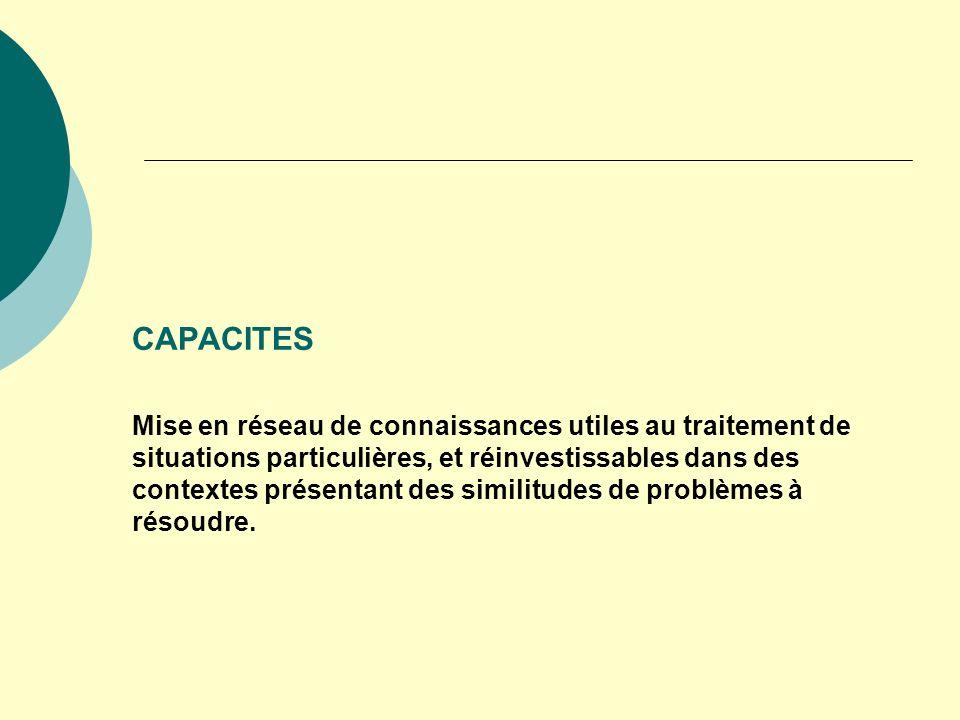 CAPACITES Mise en réseau de connaissances utiles au traitement de situations particulières, et réinvestissables dans des contextes présentant des simi