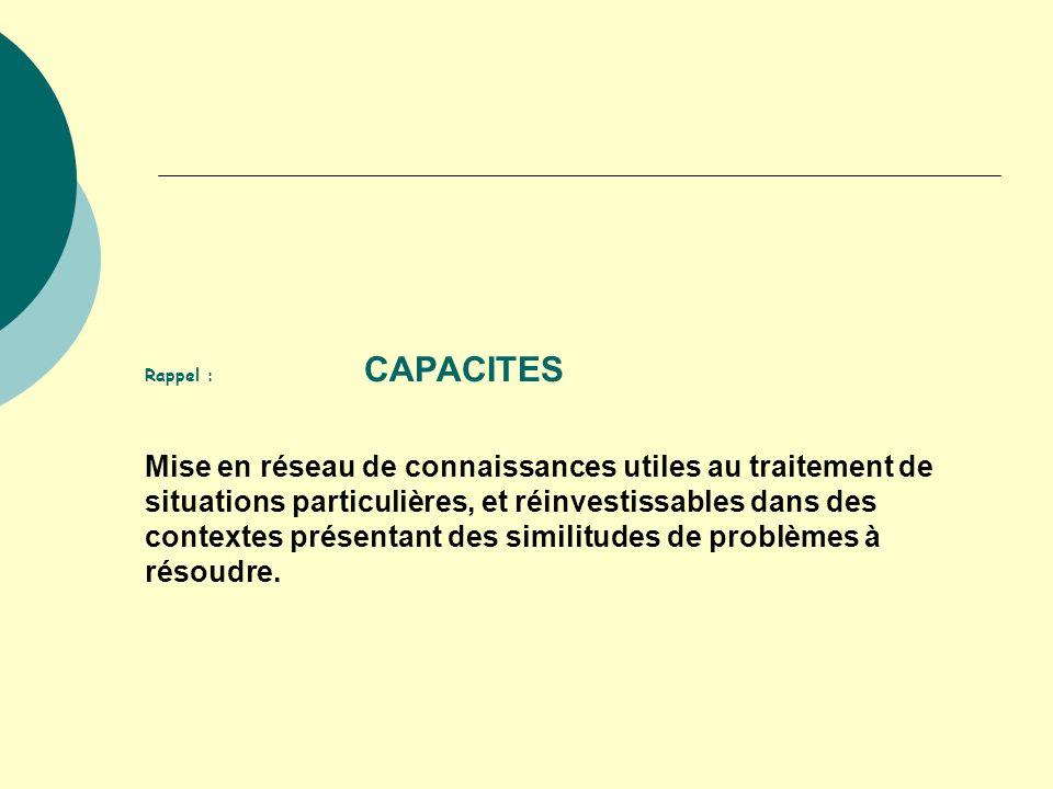 Rappel : CAPACITES Mise en réseau de connaissances utiles au traitement de situations particulières, et réinvestissables dans des contextes présentant