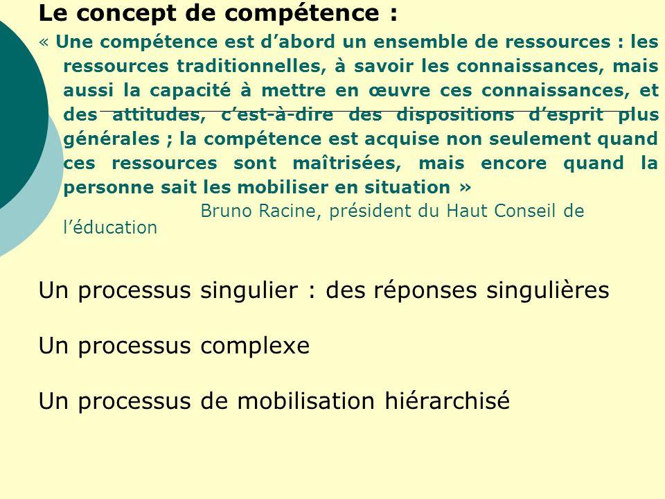 Le concept de compétence : « Une compétence est dabord un ensemble de ressources : les ressources traditionnelles, à savoir les connaissances, mais au