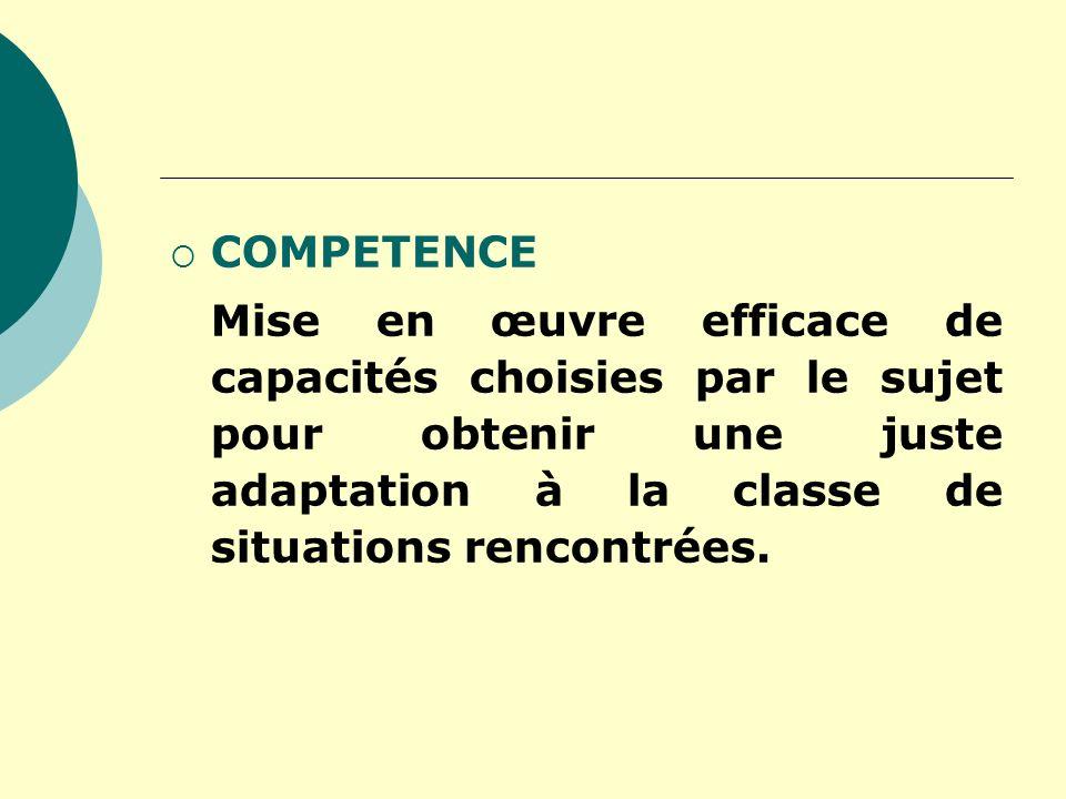 COMPETENCE Mise en œuvre efficace de capacités choisies par le sujet pour obtenir une juste adaptation à la classe de situations rencontrées.