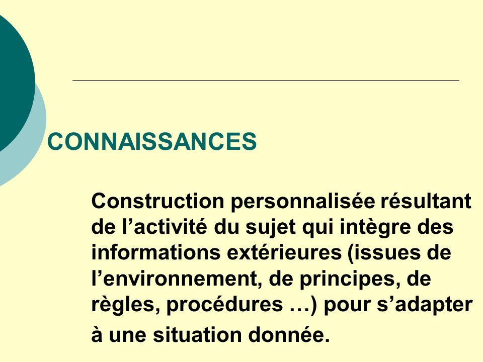 CONNAISSANCES Construction personnalisée résultant de lactivité du sujet qui intègre des informations extérieures (issues de lenvironnement, de princi