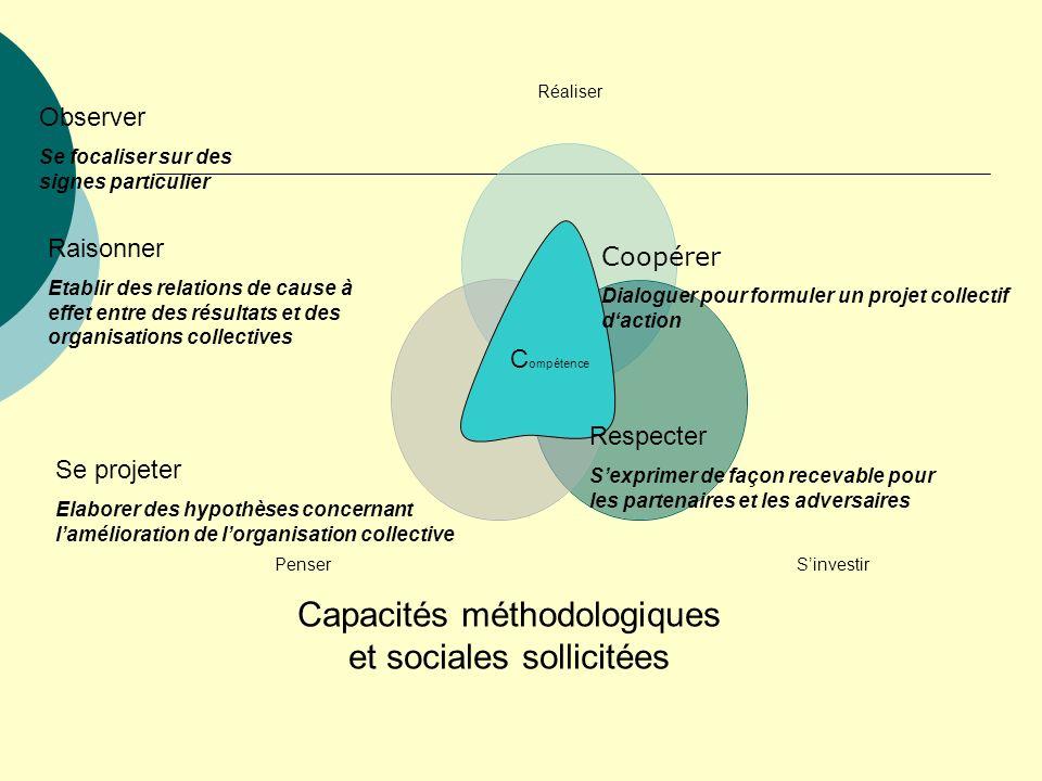 C ompétence Raisonner Etablir des relations de cause à effet entre des résultats et des organisations collectives Se projeter Elaborer des hypothèses