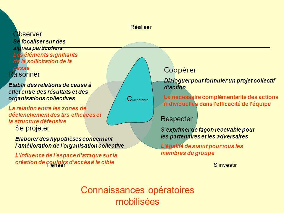 C ompétence Raisonner Etablir des relations de cause à effet entre des résultats et des organisations collectives La relation entre les zones de décle