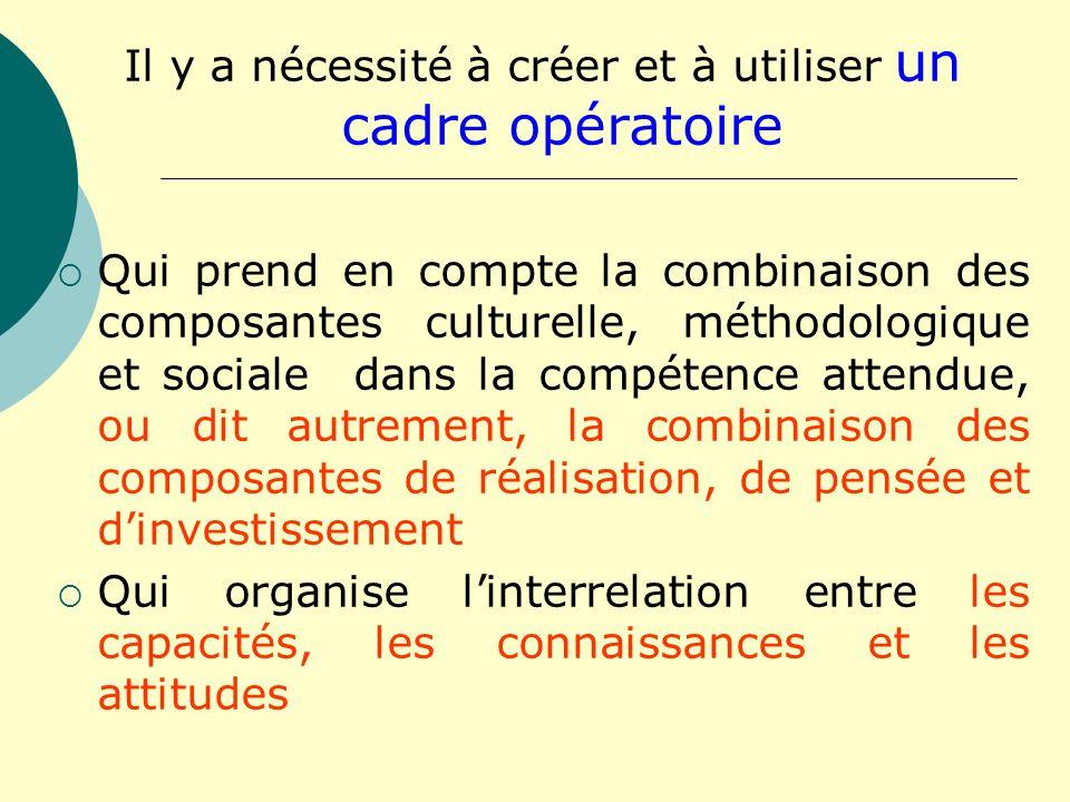 Il y a nécessité à créer et à utiliser un cadre opératoire Qui prend en compte la combinaison des composantes culturelle, méthodologique et sociale da