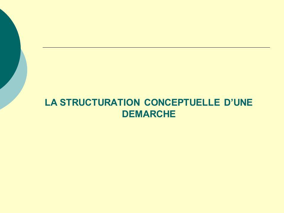 DES EXEMPLES TRAITES Référence à louvrage : « Construire des connaissances en EPS »