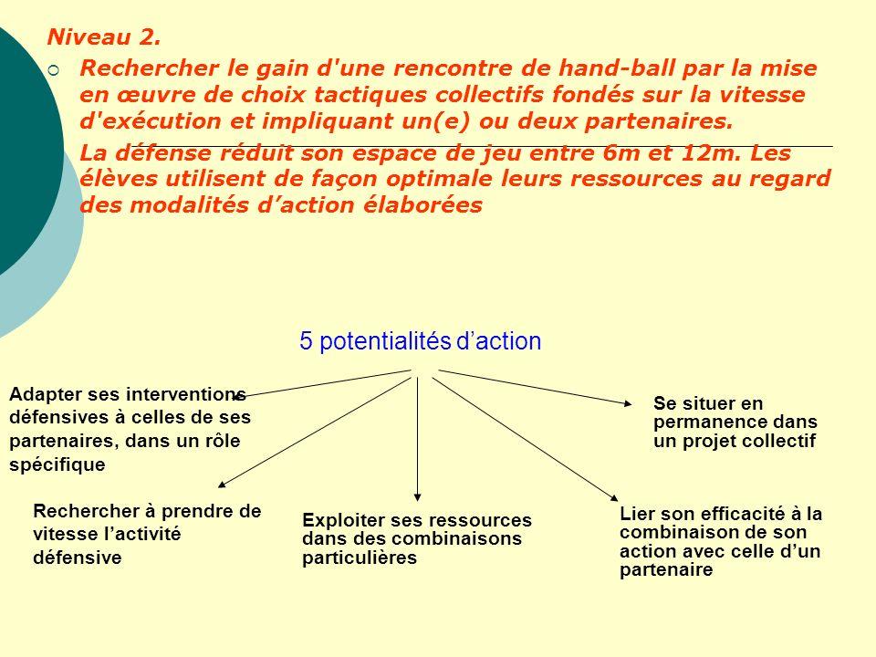 Niveau 2. Rechercher le gain d'une rencontre de hand-ball par la mise en œuvre de choix tactiques collectifs fondés sur la vitesse d'exécution et impl