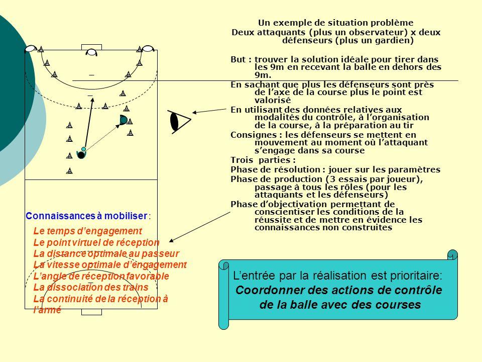 Un exemple de situation problème Deux attaquants (plus un observateur) x deux défenseurs (plus un gardien) But : trouver la solution idéale pour tirer
