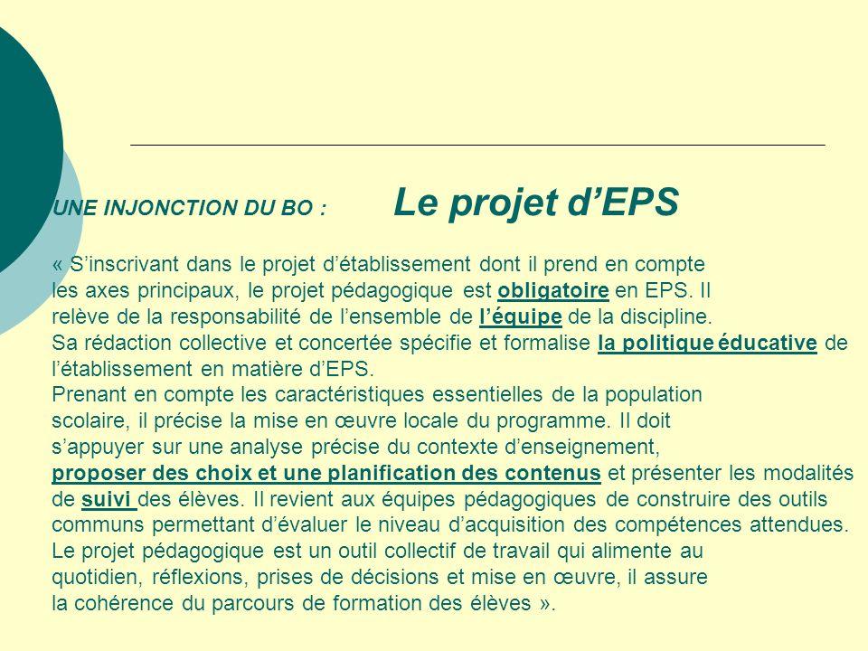 UNE INJONCTION DU BO : Le projet dEPS « Sinscrivant dans le projet détablissement dont il prend en compte les axes principaux, le projet pédagogique e