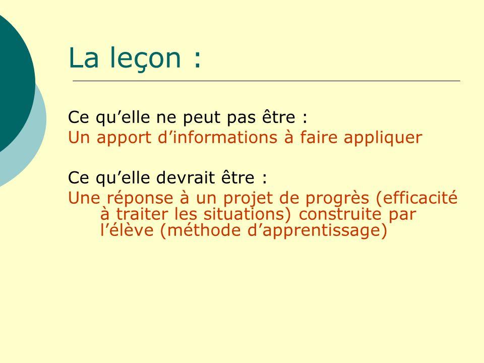 La leçon : Ce quelle ne peut pas être : Un apport dinformations à faire appliquer Ce quelle devrait être : Une réponse à un projet de progrès (efficac