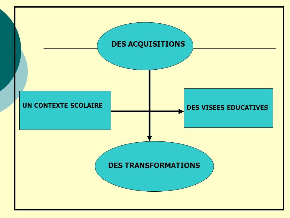 Un principe générateur : La formation dun élève physiquement et socialement éduqué Aptitude dun élève à agir dans le temps présent, à souvrir au temps présent.