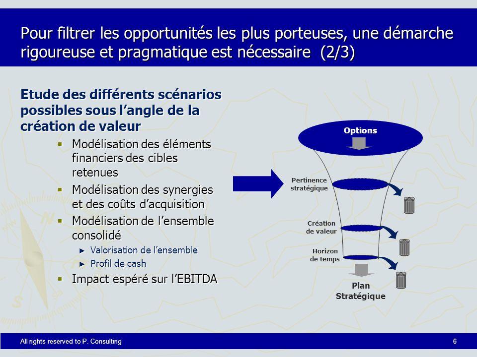 Pour filtrer les opportunités les plus porteuses, une démarche rigoureuse et pragmatique est nécessaire (2/3) Etude des différents scénarios possibles sous langle de la création de valeur Modélisation des éléments financiers des cibles retenues Modélisation des éléments financiers des cibles retenues Modélisation des synergies et des coûts dacquisition Modélisation des synergies et des coûts dacquisition Modélisation de lensemble consolidé Modélisation de lensemble consolidé Valorisation de lensemble Valorisation de lensemble Profil de cash Profil de cash Impact espéré sur lEBITDA Impact espéré sur lEBITDA 6 Pertinence stratégique Plan Stratégique Création de valeur Horizon de temps Options All rights reserved to P.