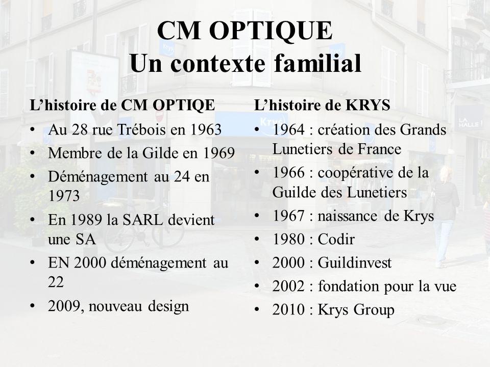 CM OPTIQUE Un contexte familial Lhistoire de CM OPTIQE Au 28 rue Trébois en 1963 Membre de la Gilde en 1969 Déménagement au 24 en 1973 En 1989 la SARL