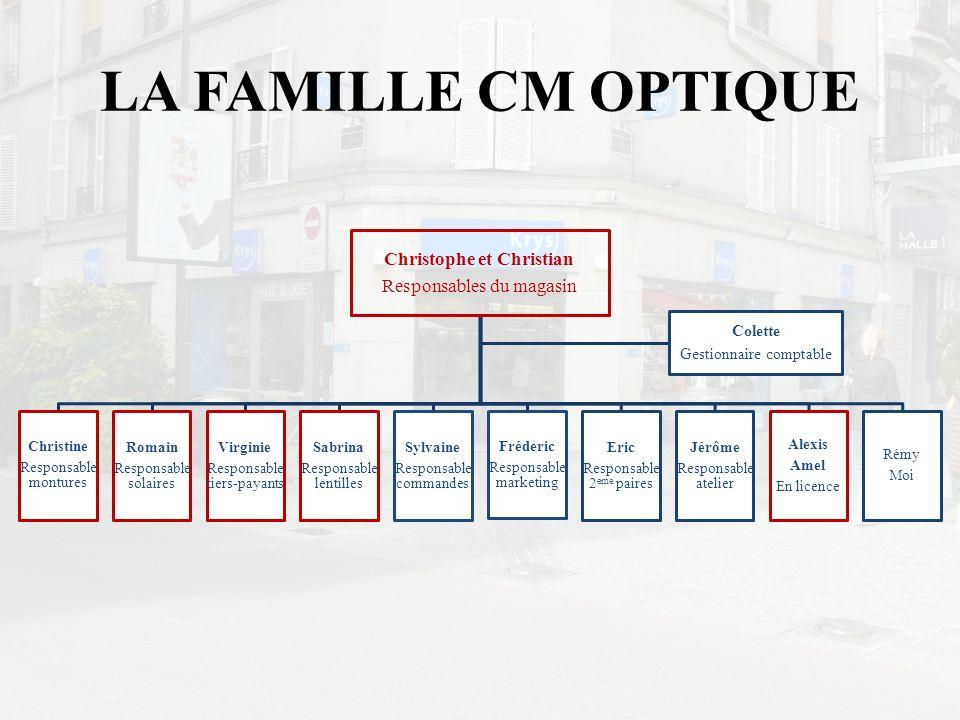 LA FAMILLE CM OPTIQUE Christophe et Christian Responsables du magasin Christine Responsable montures Romain Responsable solaires Virginie Responsable