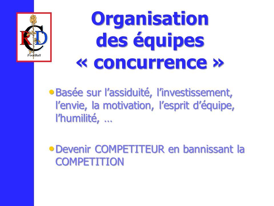 Organisation des équipes « concurrence » ADAPTEE ET PROGRESSIVE Basée sur lassiduité, linvestissement, lenvie, la motivation, lesprit déquipe, lhumili