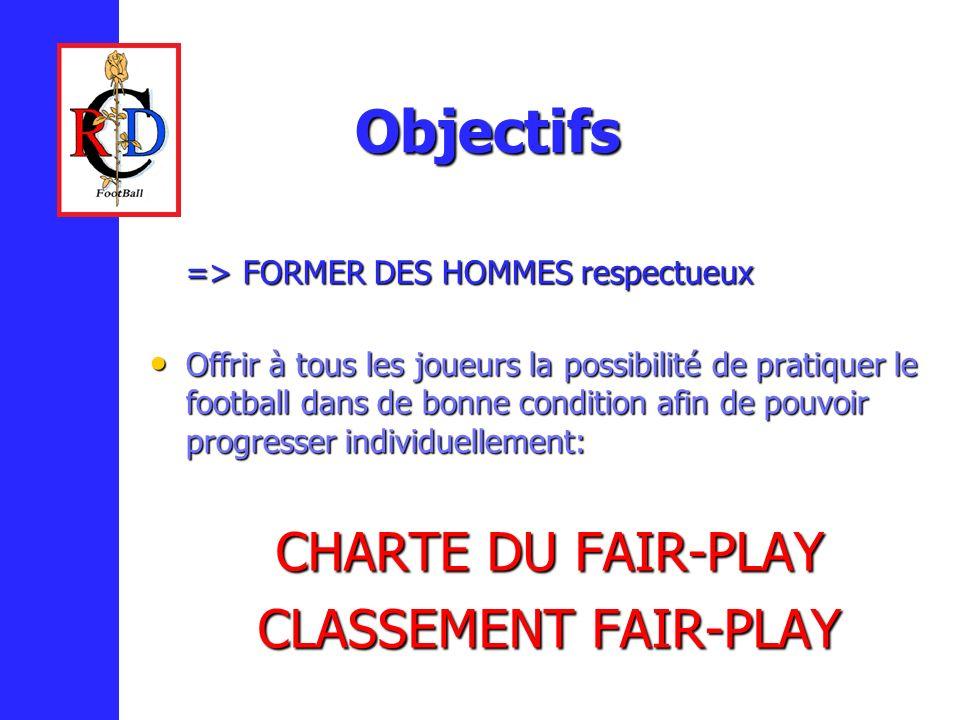 Objectifs => FORMER DES HOMMES respectueux Offrir à tous les joueurs la possibilité de pratiquer le football dans de bonne condition afin de pouvoir p
