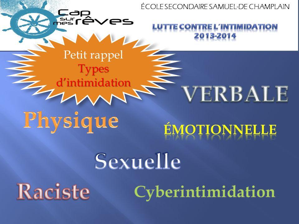 ÉCOLE SECONDAIRE SAMUEL-DE CHAMPLAIN Petit rappel Types dintimidation Petit rappel Types dintimidation