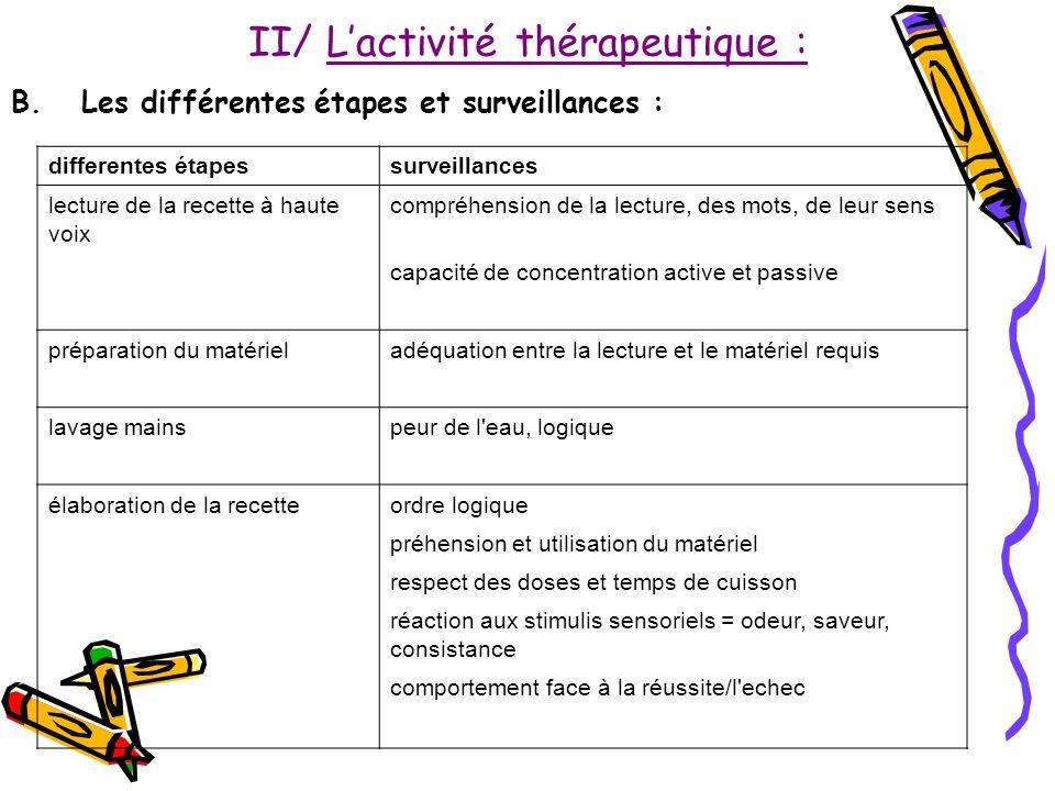 II/ Lactivité thérapeutique : B.Les différentes étapes et surveillances : differentes étapessurveillances lecture de la recette à haute voix compréhen