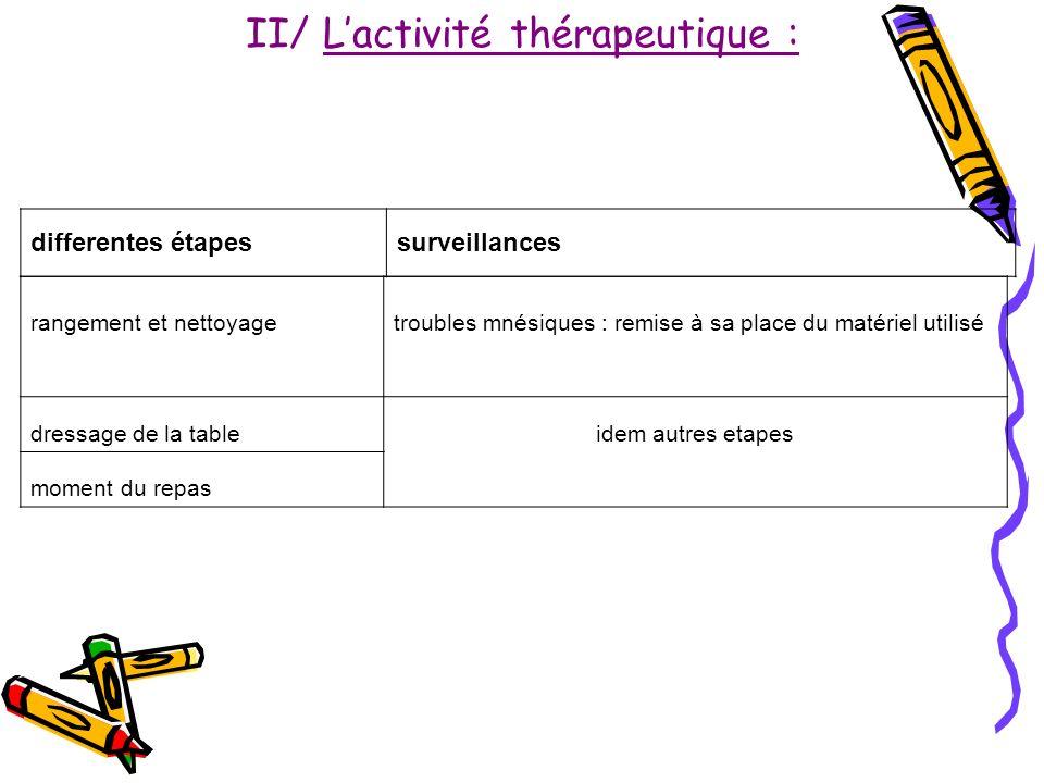 II/ Lactivité thérapeutique : rangement et nettoyagetroubles mnésiques : remise à sa place du matériel utilisé dressage de la tableidem autres etapes