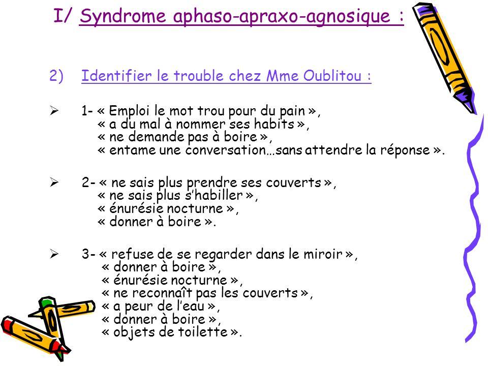 I/ Syndrome aphaso-apraxo-agnosique : 2)Identifier le trouble chez Mme Oublitou : 1- « Emploi le mot trou pour du pain », « a du mal à nommer ses habi