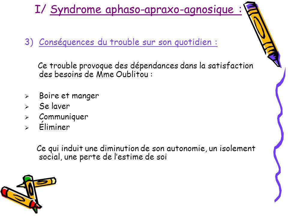 I/ Syndrome aphaso-apraxo-agnosique : 3)Conséquences du trouble sur son quotidien : Ce trouble provoque des dépendances dans la satisfaction des besoi