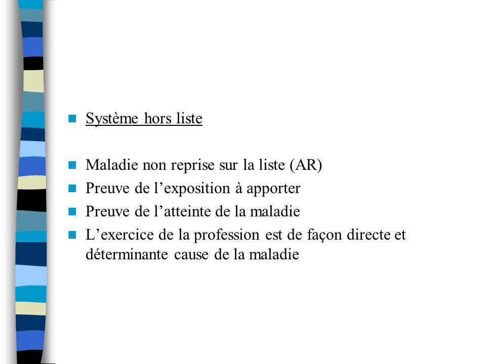 Système hors liste Maladie non reprise sur la liste (AR) Preuve de lexposition à apporter Preuve de latteinte de la maladie Lexercice de la profession est de façon directe et déterminante cause de la maladie