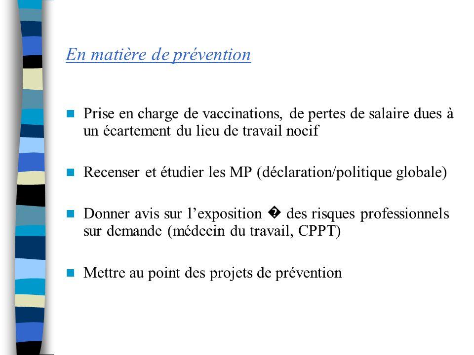 En matière de prévention Prise en charge de vaccinations, de pertes de salaire dues à un écartement du lieu de travail nocif Recenser et étudier les MP (déclaration/politique globale) Donner avis sur lexposition des risques professionnels sur demande (médecin du travail, CPPT) Mettre au point des projets de prévention