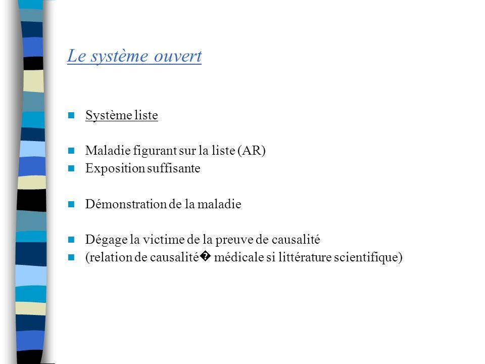 Le système ouvert Système liste Maladie figurant sur la liste (AR) Exposition suffisante Démonstration de la maladie Dégage la victime de la preuve de causalité (relation de causalité médicale si littérature scientifique)
