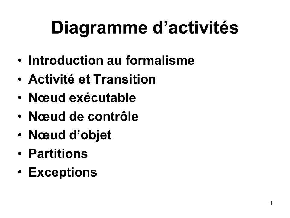 1 Diagramme dactivités Introduction au formalisme Activité et Transition Nœud exécutable Nœud de contrôle Nœud dobjet Partitions Exceptions