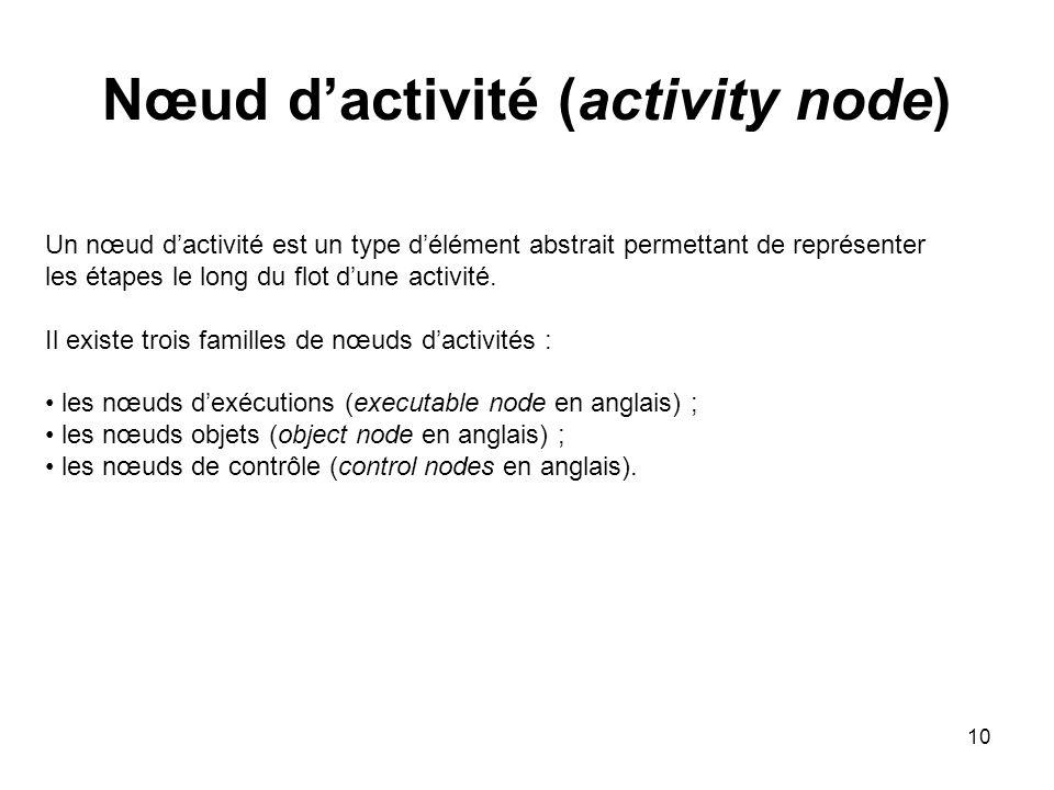 10 Nœud dactivité (activity node) Un nœud dactivité est un type délément abstrait permettant de représenter les étapes le long du flot dune activité.