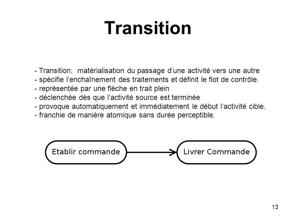 13 Transition - Transition: matérialisation du passage dune activité vers une autre - spécifie lenchaînement des traitements et définit le flot de con
