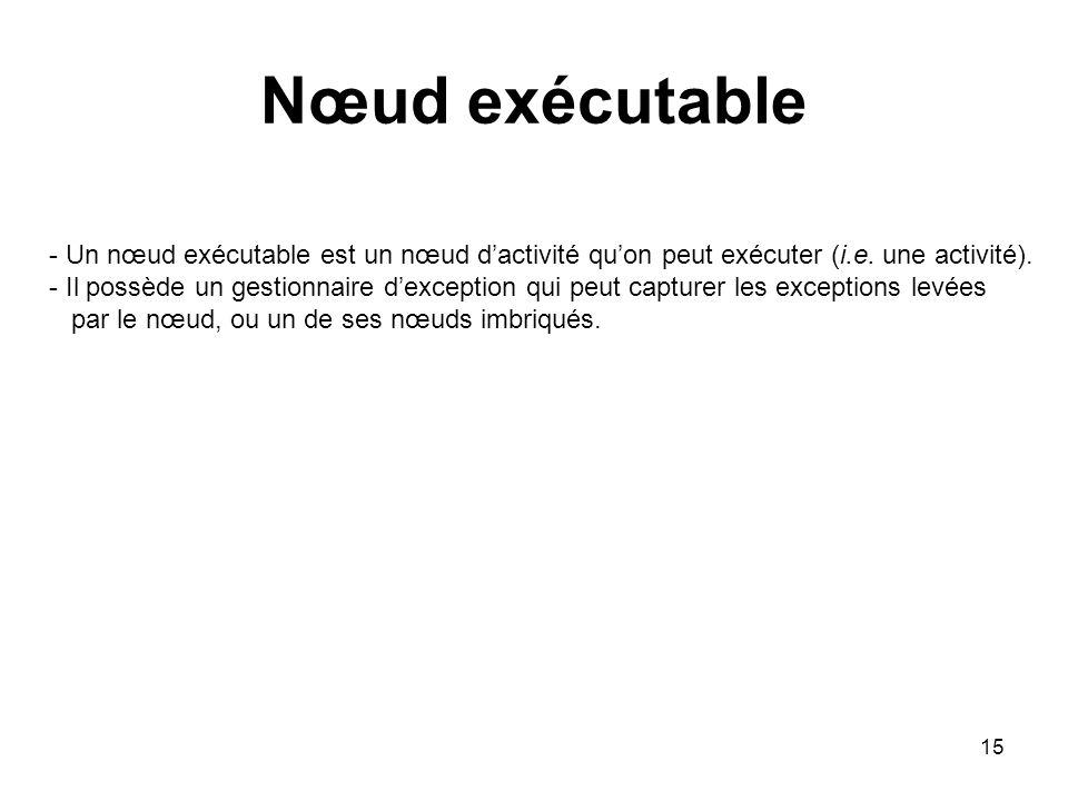 15 Nœud exécutable - Un nœud exécutable est un nœud dactivité quon peut exécuter (i.e. une activité). - Il possède un gestionnaire dexception qui peut