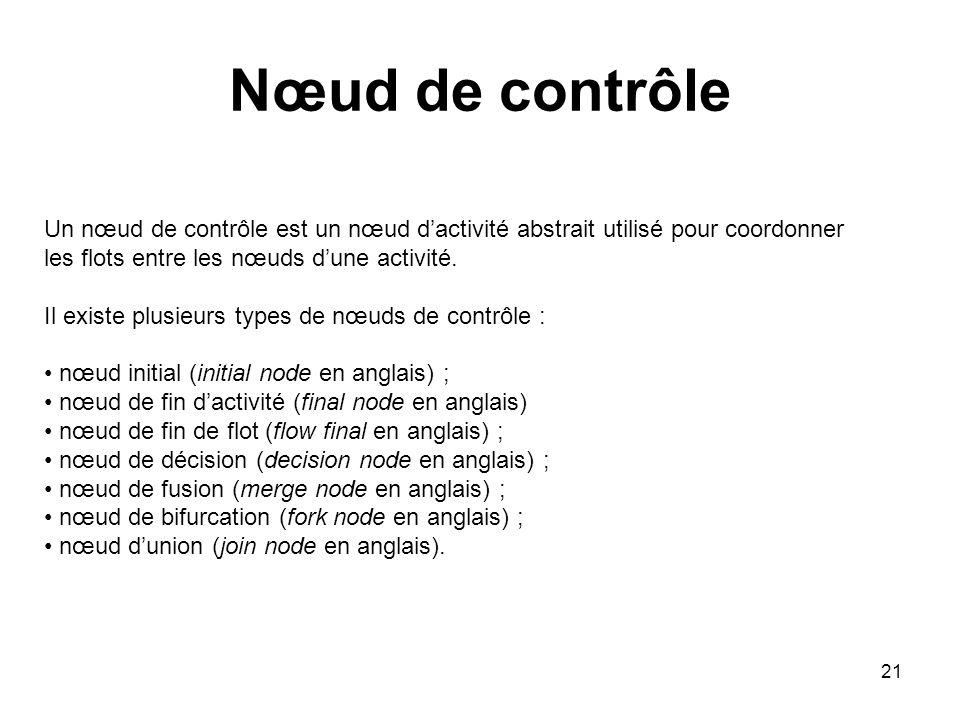 21 Nœud de contrôle Un nœud de contrôle est un nœud dactivité abstrait utilisé pour coordonner les flots entre les nœuds dune activité. Il existe plus