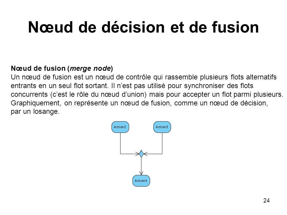 24 Nœud de décision et de fusion Nœud de fusion (merge node) Un nœud de fusion est un nœud de contrôle qui rassemble plusieurs flots alternatifs entra