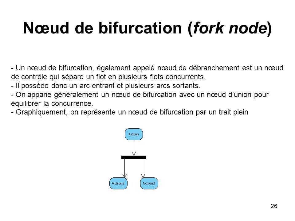 26 Nœud de bifurcation (fork node) - Un nœud de bifurcation, également appelé nœud de débranchement est un nœud de contrôle qui sépare un flot en plus