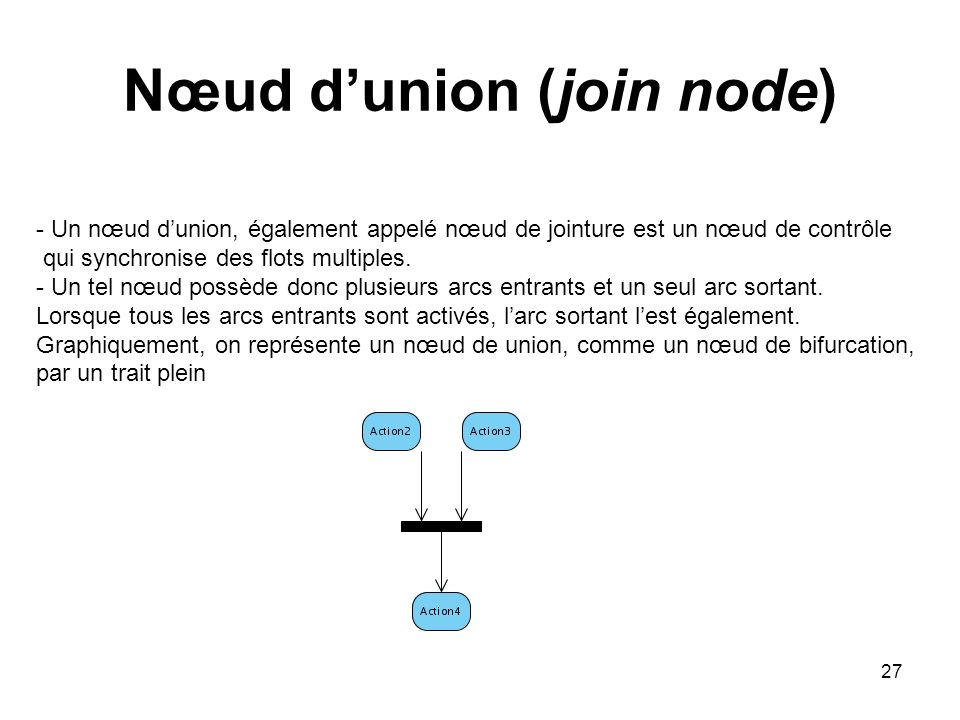 27 Nœud dunion (join node) - Un nœud dunion, également appelé nœud de jointure est un nœud de contrôle qui synchronise des flots multiples. - Un tel n