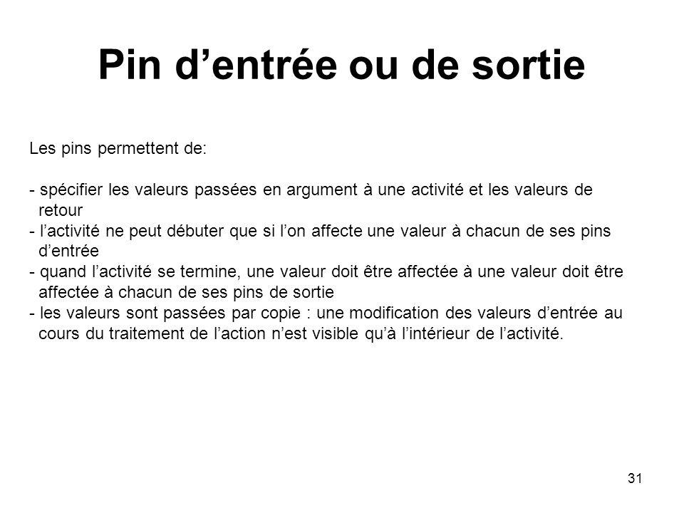 31 Pin dentrée ou de sortie Les pins permettent de: - spécifier les valeurs passées en argument à une activité et les valeurs de retour - lactivité ne