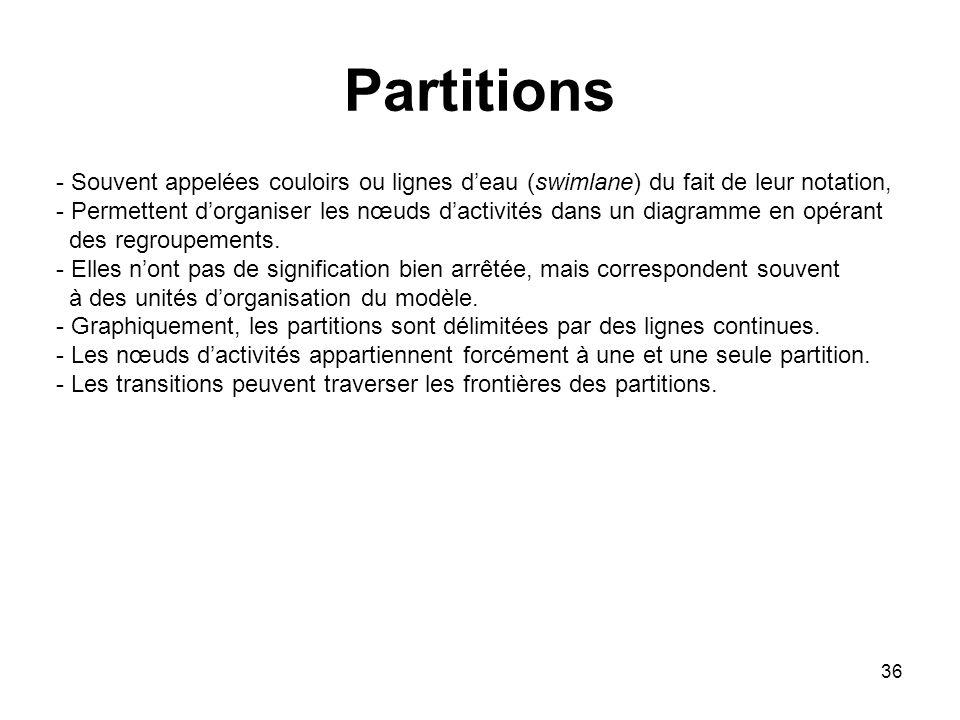 36 Partitions - Souvent appelées couloirs ou lignes deau (swimlane) du fait de leur notation, - Permettent dorganiser les nœuds dactivités dans un dia