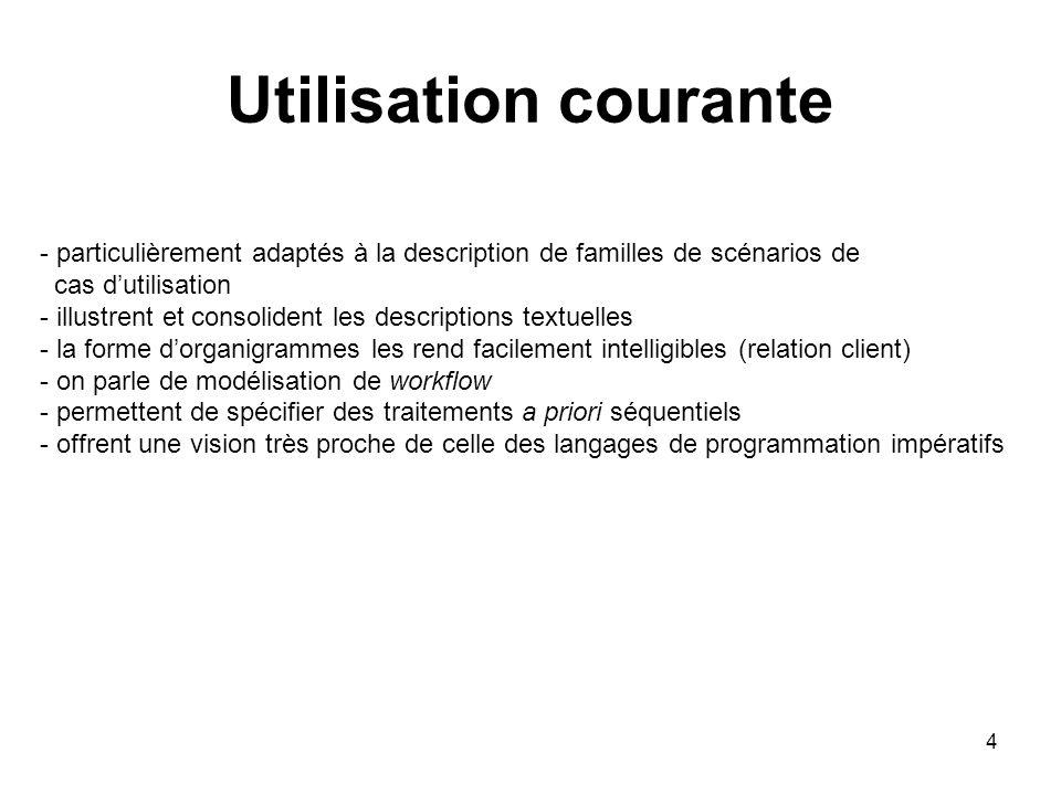 4 Utilisation courante - particulièrement adaptés à la description de familles de scénarios de cas dutilisation - illustrent et consolident les descri