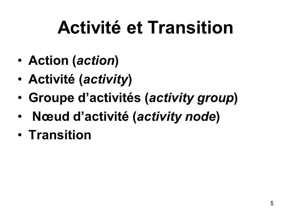 5 Activité et Transition Action (action) Activité (activity) Groupe dactivités (activity group) Nœud dactivité (activity node) Transition