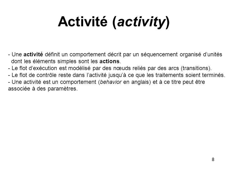 8 Activité (activity) - Une activité définit un comportement décrit par un séquencement organisé dunités dont les éléments simples sont les actions. -