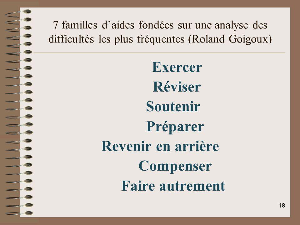 7 familles daides fondées sur une analyse des difficultés les plus fréquentes (Roland Goigoux) Exercer Réviser Soutenir Préparer Revenir en arrière Compenser Faire autrement 18