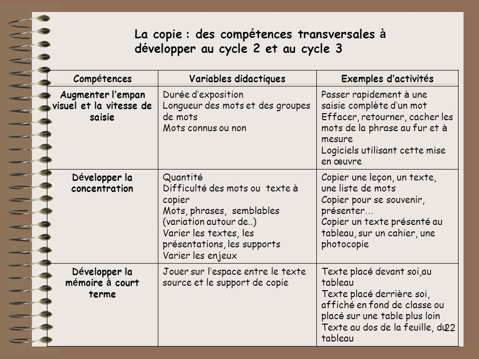 La copie : des comp é tences transversales à d é velopper au cycle 2 et au cycle 3 Comp é tencesVariables didactiquesExemples d activit é s Augmenter