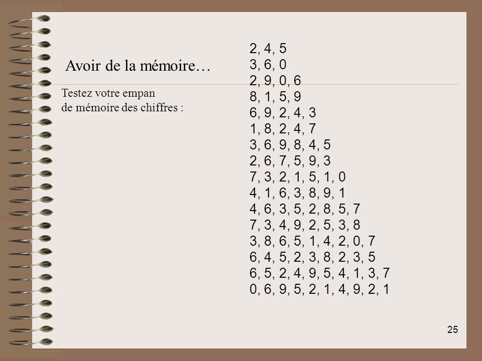 25 Avoir de la mémoire… Testez votre empan de mémoire des chiffres : 2, 4, 5 3, 6, 0 2, 9, 0, 6 8, 1, 5, 9 6, 9, 2, 4, 3 1, 8, 2, 4, 7 3, 6, 9, 8, 4, 5 2, 6, 7, 5, 9, 3 7, 3, 2, 1, 5, 1, 0 4, 1, 6, 3, 8, 9, 1 4, 6, 3, 5, 2, 8, 5, 7 7, 3, 4, 9, 2, 5, 3, 8 3, 8, 6, 5, 1, 4, 2, 0, 7 6, 4, 5, 2, 3, 8, 2, 3, 5 6, 5, 2, 4, 9, 5, 4, 1, 3, 7 0, 6, 9, 5, 2, 1, 4, 9, 2, 1