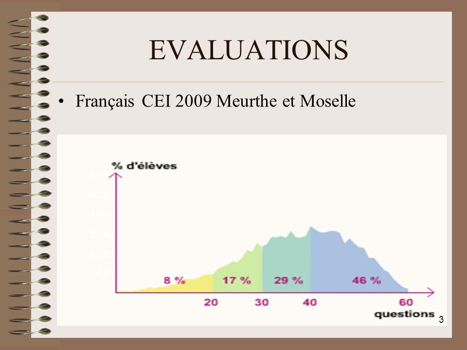 EVALUATIONS Français CEI 2009 Meurthe et Moselle 3
